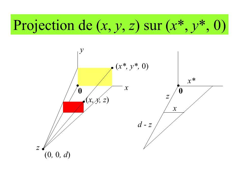 z x y 0 (x*, y*, 0) (x, y, z) (0, 0, d) z 0 d - z x x* Projection de (x, y, z) sur (x*, y*, 0)