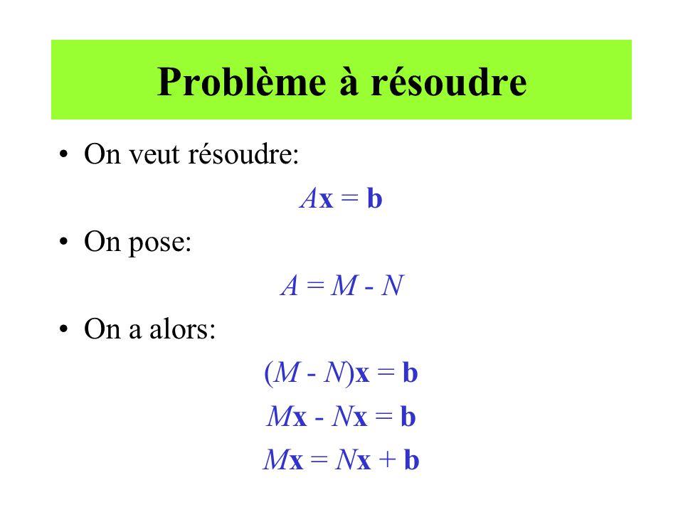 Problème à résoudre On veut résoudre: Ax = b On pose: A = M - N On a alors: (M - N)x = b Mx - Nx = b Mx = Nx + b