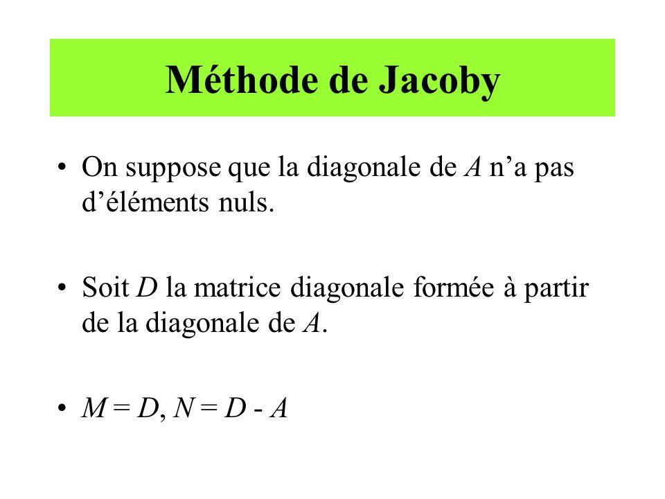 Méthode de Jacoby On suppose que la diagonale de A na pas déléments nuls. Soit D la matrice diagonale formée à partir de la diagonale de A. M = D, N =