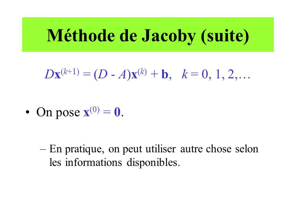 Méthode de Jacoby (suite) Dx (k+1) = (D - A)x (k) + b, k = 0, 1, 2,… On pose x (0) = 0. –En pratique, on peut utiliser autre chose selon les informati