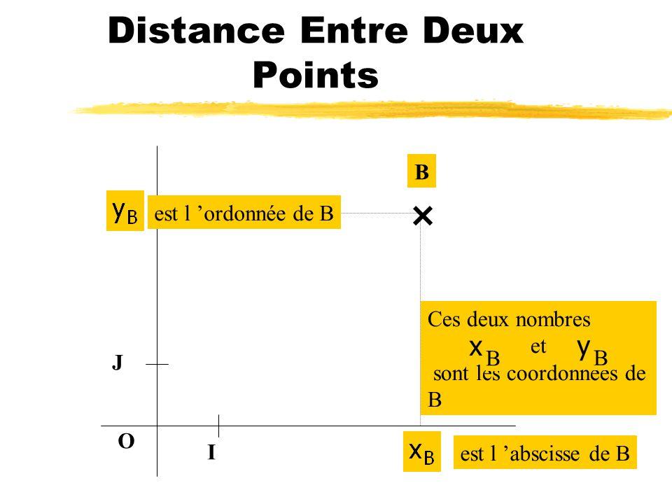 Distance Entre Deux Points O I J A est l abscisse de A e s t l o r d o n n é e d e A Ces deux nombres et sont les coordonnées de A A x A y