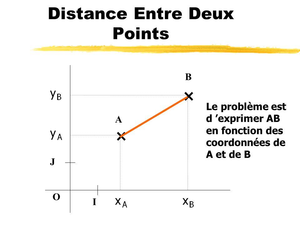 Distance Entre Deux Points O I J B est l abscisse de B est l ordonnée de B Ces deux nombres et sont les coordonnées de B B x B y