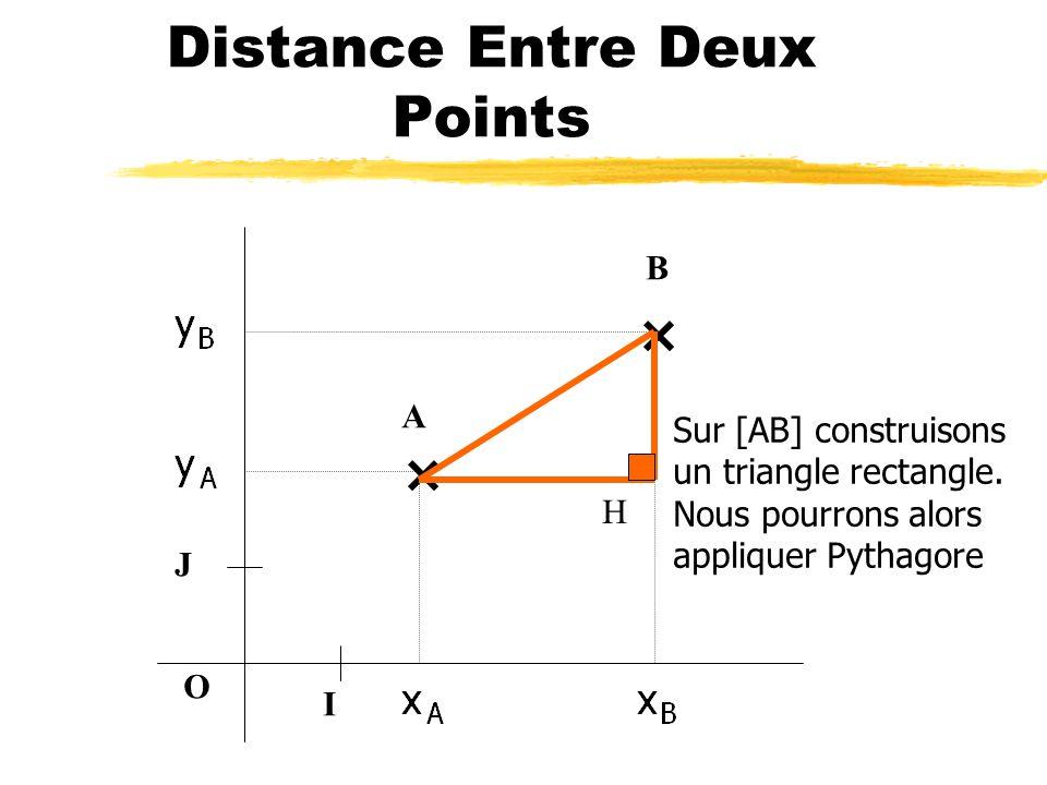 Distance Entre Deux Points O I J A B Le problème est d exprimer AB en fonction des coordonnées de A et de B