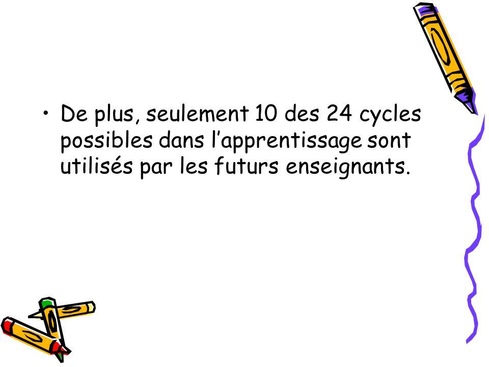 De plus, seulement 10 des 24 cycles possibles dans lapprentissage sont utilisés par les futurs enseignants.