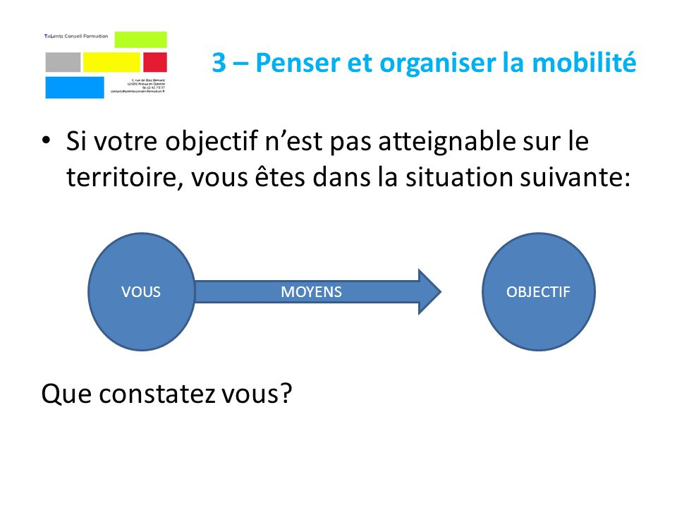 3 – Penser et organiser la mobilité Si votre objectif nest pas atteignable sur le territoire, vous êtes dans la situation suivante: Que constatez vous