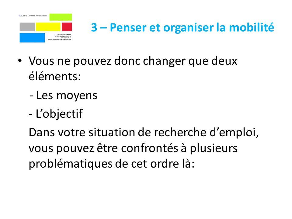 3 – Penser et organiser la mobilité Vous ne pouvez donc changer que deux éléments: - Les moyens - Lobjectif Dans votre situation de recherche demploi,