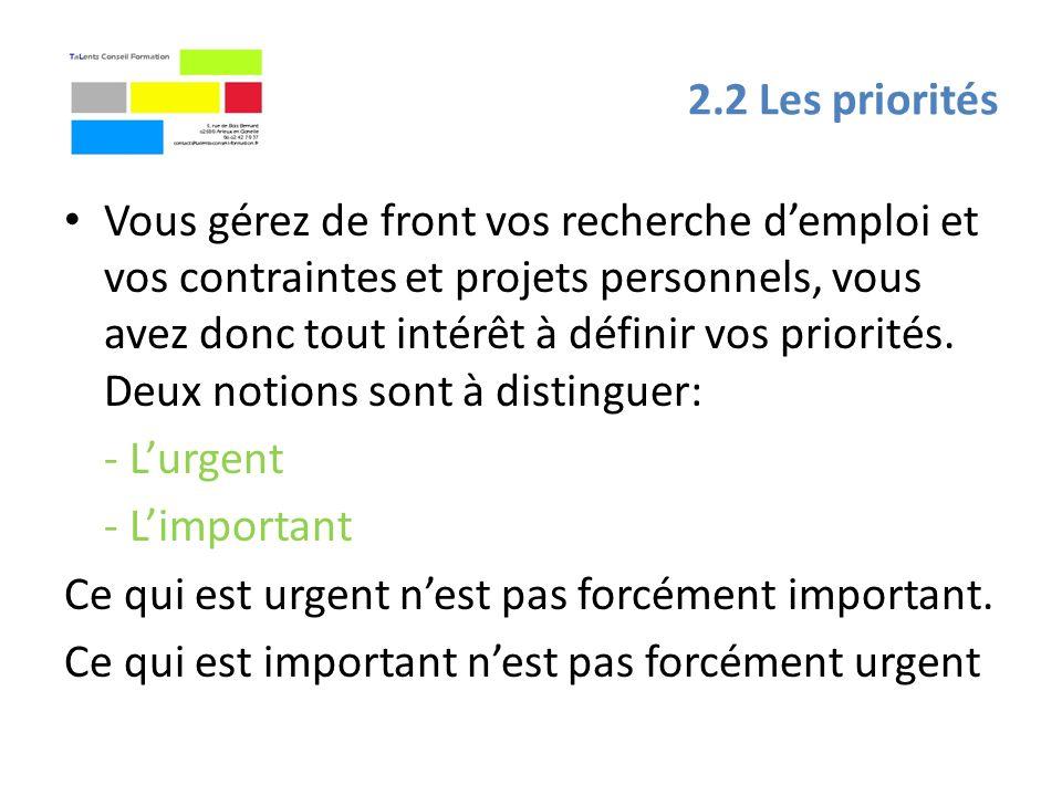 2.3 – Le tableau des priorités Urgent et important Urgent et non important Important et non urgent Non urgent et non important