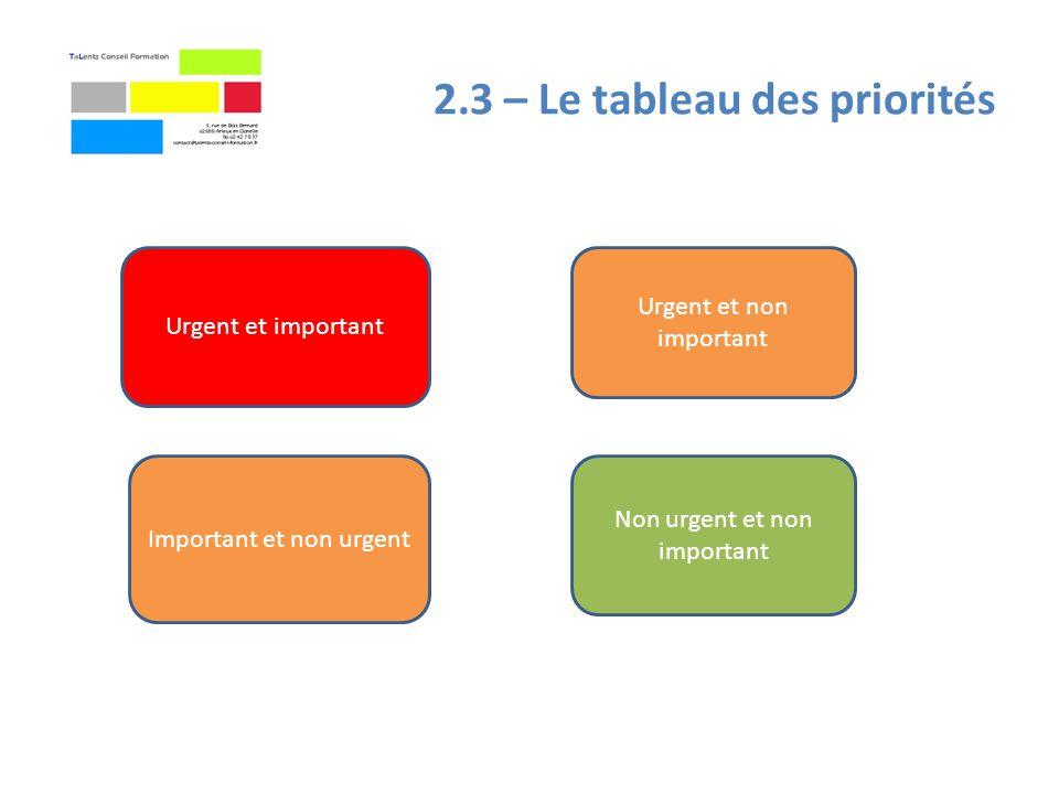 2.3 – Le tableau des priorités Que se passe t-il si lon ne respecte pas ces priorités?