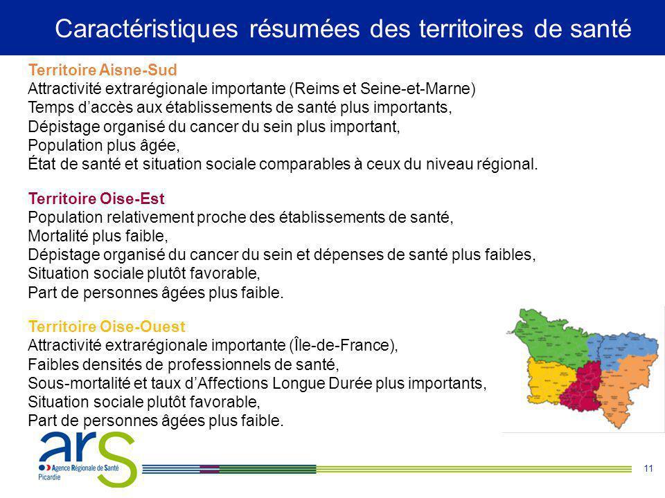 11 Territoire Aisne-Sud Attractivité extrarégionale importante (Reims et Seine-et-Marne) Temps daccès aux établissements de santé plus importants, Dépistage organisé du cancer du sein plus important, Population plus âgée, État de santé et situation sociale comparables à ceux du niveau régional.
