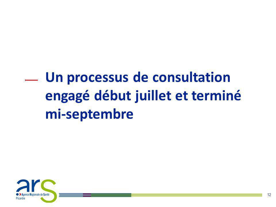 12 Un processus de consultation engagé début juillet et terminé mi-septembre