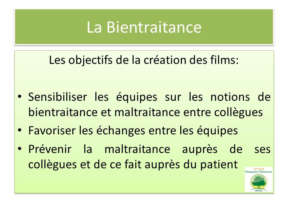 La Bientraitance Les objectifs de la création des films: Sensibiliser les équipes sur les notions de bientraitance et maltraitance entre collègues Fav