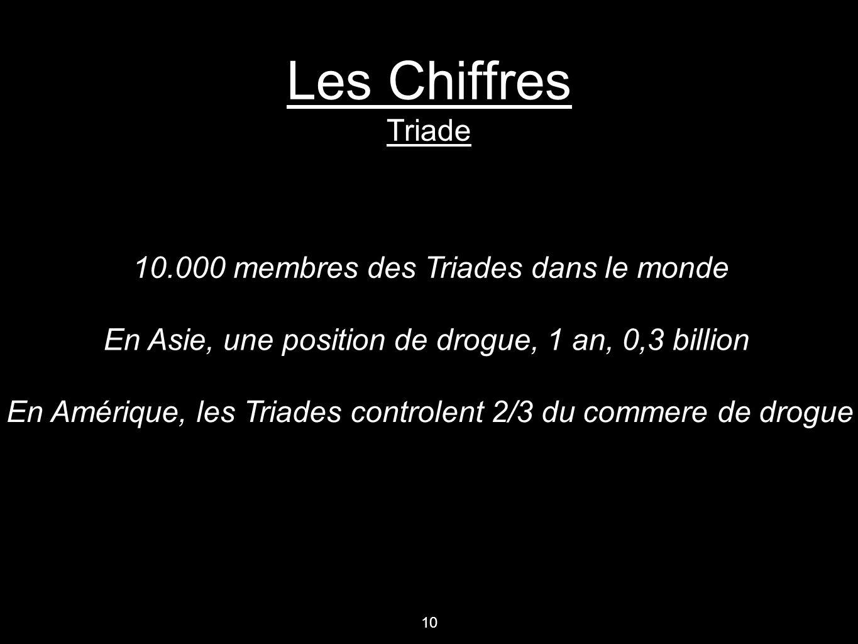 Les Chiffres Triade 10 En Asie, une position de drogue, 1 an, 0,3 billion 10.000 membres des Triades dans le monde En Amérique, les Triades controlent