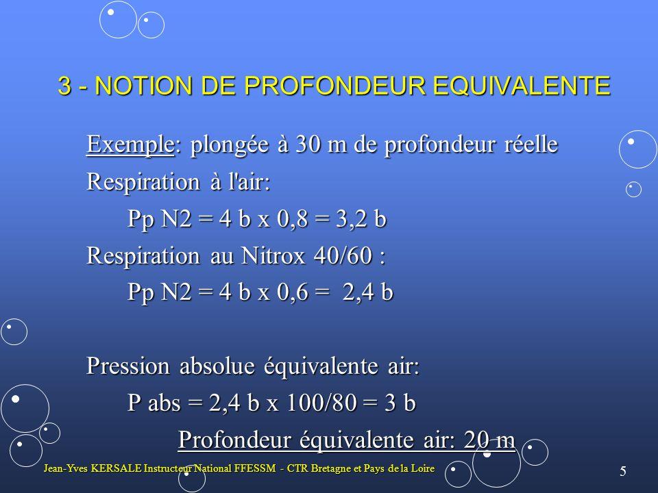 5 Jean-Yves KERSALE Instructeur National FFESSM - CTR Bretagne et Pays de la Loire 3 - NOTION DE PROFONDEUR EQUIVALENTE Exemple: plongée à 30 m de pro
