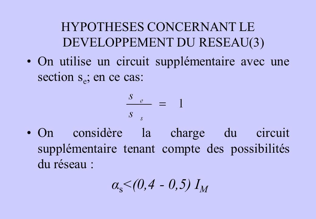 HYPOTHESES CONCERNANT LE DEVELOPPEMENT DU RESEAU(3) On utilise un circuit supplémentaire avec une section s e ; en ce cas: On considère la charge du c