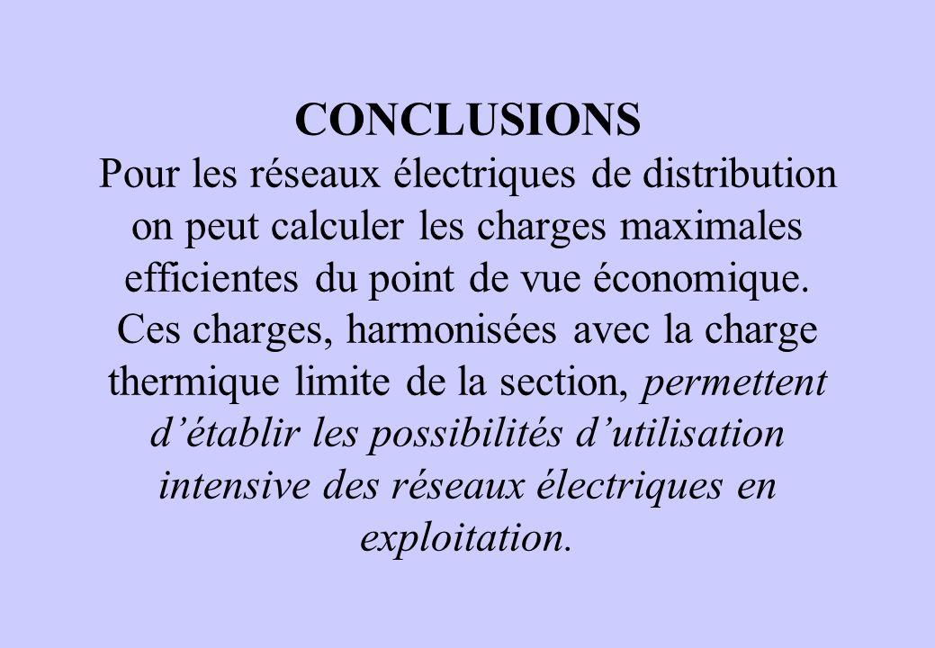 CONCLUSIONS Pour les réseaux électriques de distribution on peut calculer les charges maximales efficientes du point de vue économique. Ces charges, h