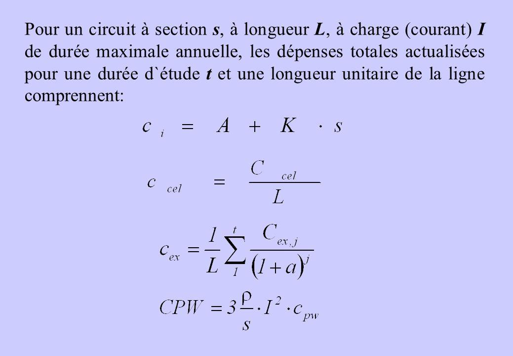 Pour un circuit à section s, à longueur L, à charge (courant) I de durée maximale annuelle, les dépenses totales actualisées pour une durée d`étude t