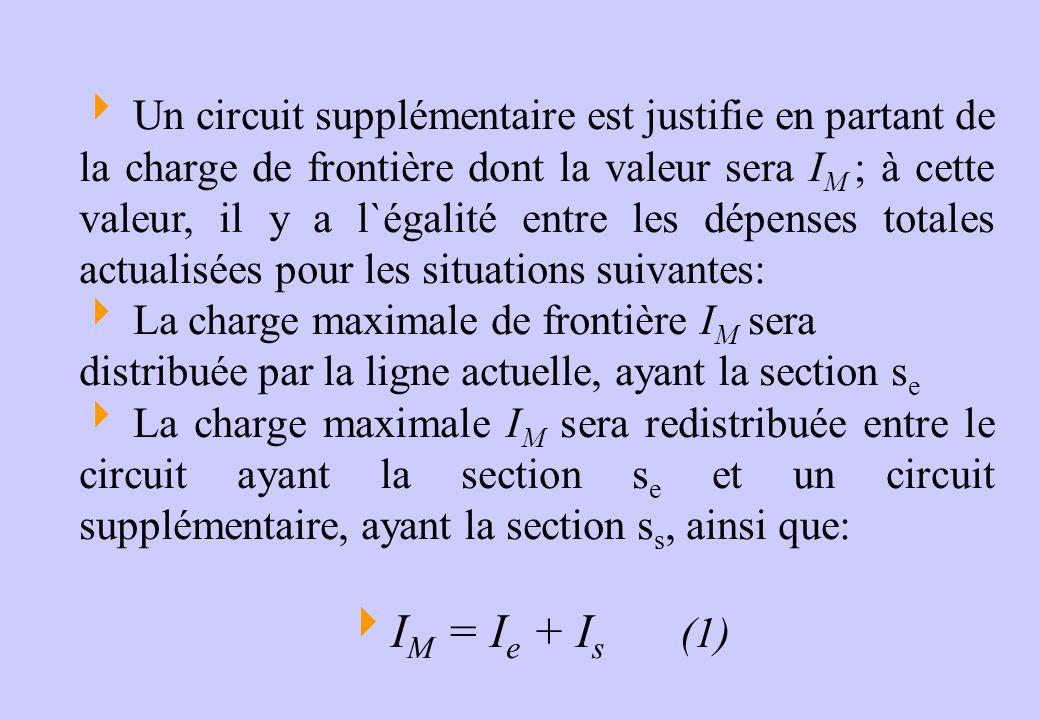 Un circuit supplémentaire est justifie en partant de la charge de frontière dont la valeur sera I M ; à cette valeur, il y a l`égalité entre les dépenses totales actualisées pour les situations suivantes: La charge maximale de frontière I M sera distribuée par la ligne actuelle, ayant la section s e La charge maximale I M sera redistribuée entre le circuit ayant la section s e et un circuit supplémentaire, ayant la section s s, ainsi que: I M = I e + I s (1)