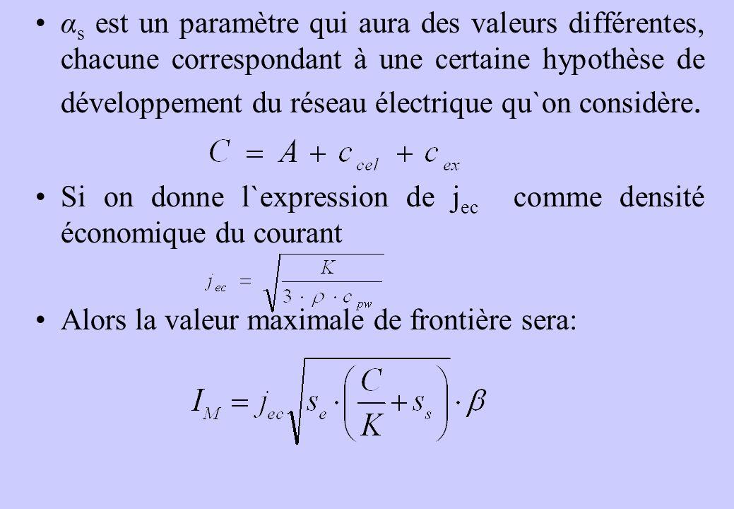 HYPOTHESES CONCERNANT LE DEVELOPPEMENT DU RESEAU(1) On utilise un circuit supplémentaire avec une section s M ; en ce cas: On considère la charge du circuit supplémentaire tenant compte des possibilités du réseau : α s <(0,4 - 0,5) I M