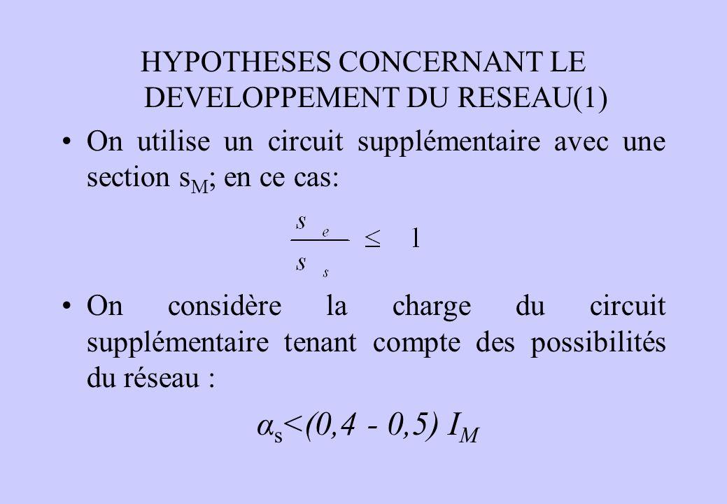 HYPOTHESES CONCERNANT LE DEVELOPPEMENT DU RESEAU(2) On utilise un circuit supplémentaire avec une section s M ; en ce cas: La charge du circuit supplémentaire sera ainsi que la densité de courant sera la même dans les deux circuits: I e / I s = s M / s e α s = s e / (s e + s s ) < 0,5