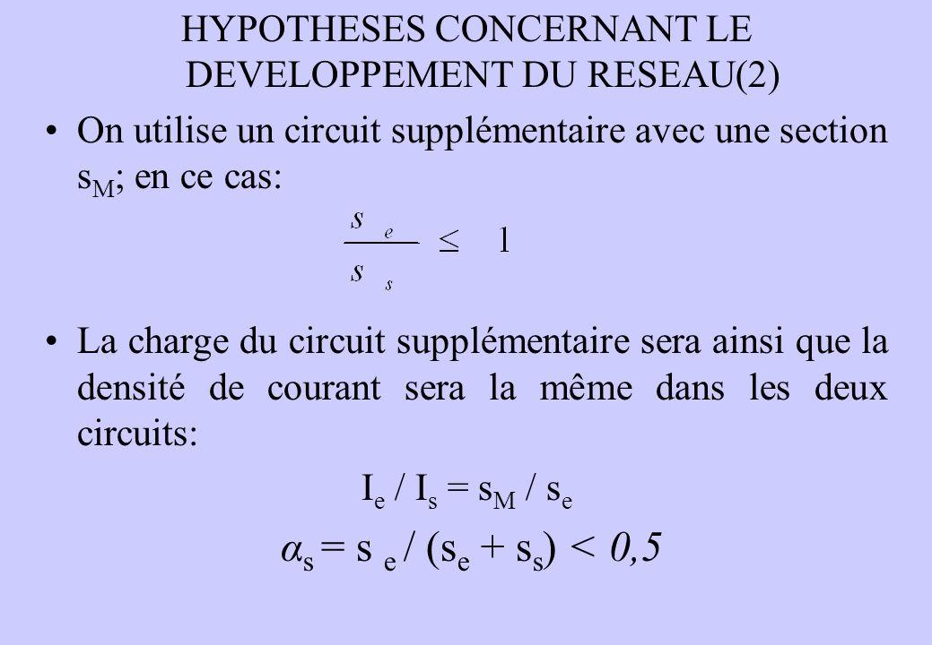 HYPOTHESES CONCERNANT LE DEVELOPPEMENT DU RESEAU(3) On utilise un circuit supplémentaire avec une section s e ; en ce cas: On considère la charge du circuit supplémentaire tenant compte des possibilités du réseau : α s <(0,4 - 0,5) I M