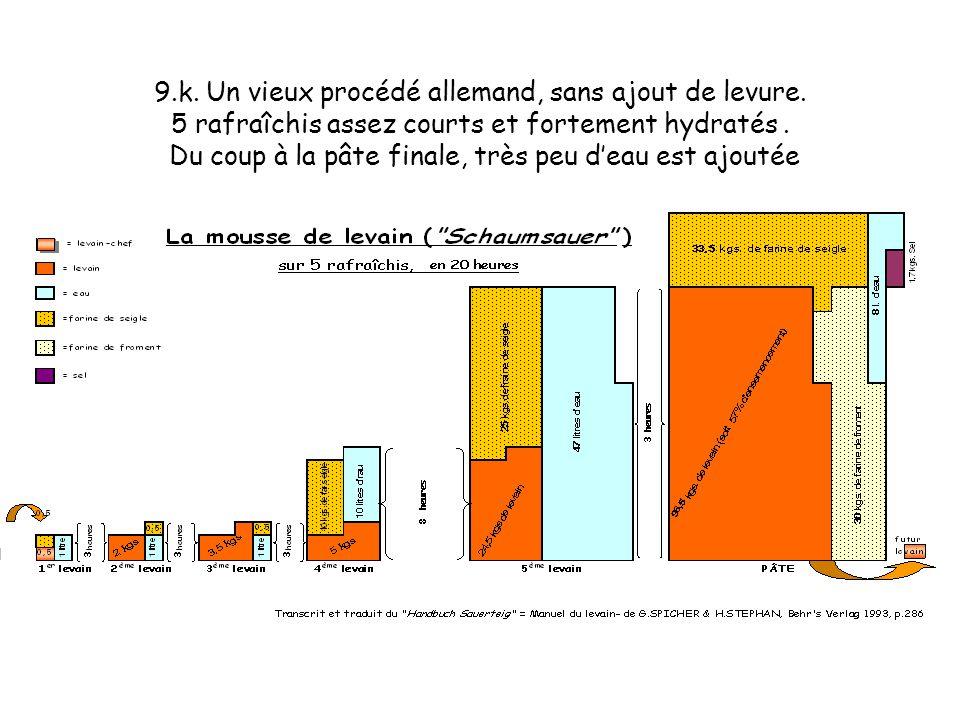 9.j. Un vieux procédé allemand, sans ajout de levure. 5 rafraîchis assez courts et fortement hydratés (souvent 150%), sétalant sur 20 heures