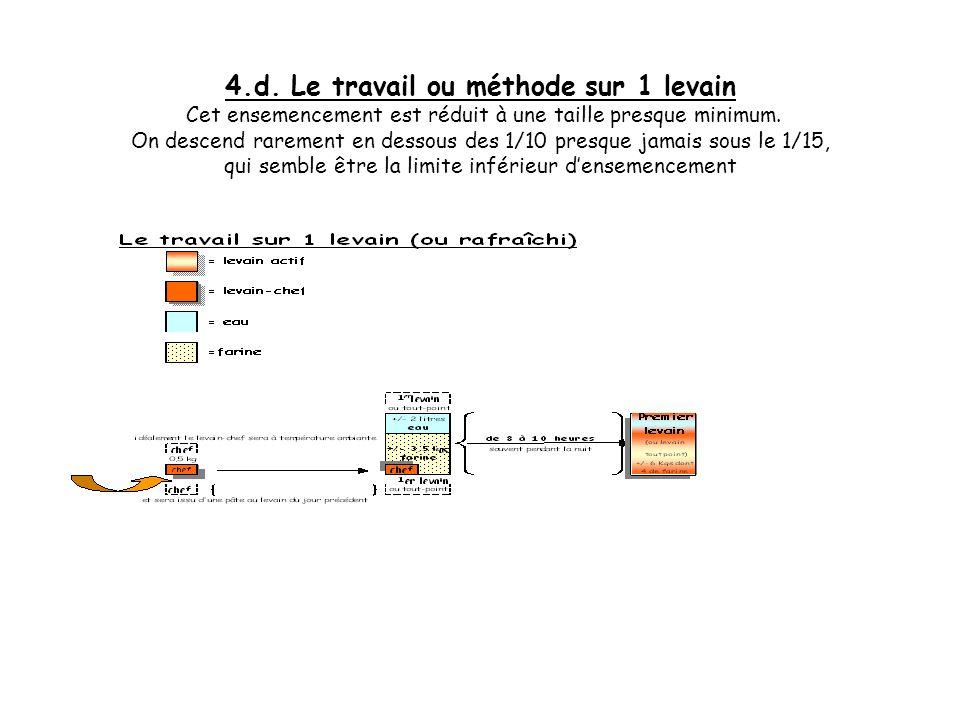 4.c. Le travail ou méthode sur 1 levain Comme le levain tout-point passe souvent plus de 8 heures, lensemencement de levain en part de farine fait 1/1
