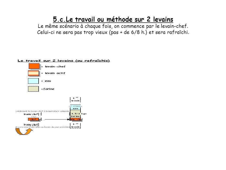 5.b.Le travail ou méthode sur 2 levains Le même scénario à chaque fois, on commence par le levain-chef. Celui-ci ne sera pas trop vieux (pas + de 6/8