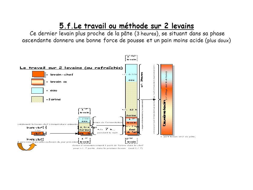 5.e.Le travail ou méthode sur 2 levains A ce stade, il sagit dun deuxième levain ou rafraîchi, pas de la pâte finale.