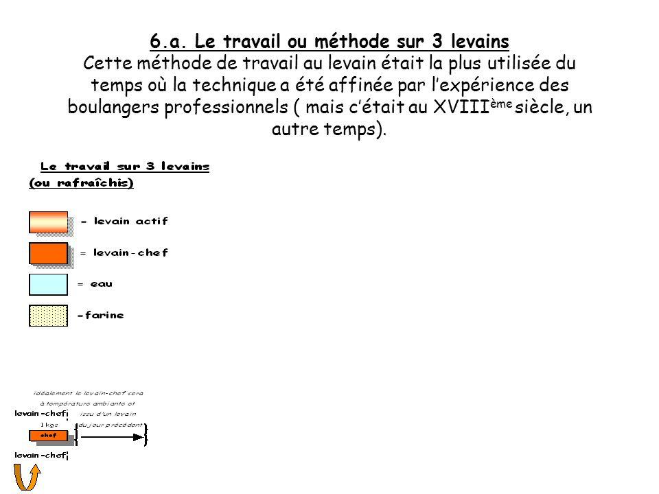 Le travail sur plusieurs levains est (était) connu dans le Monde, Celui sur 3 levains est dit: en allemand, en allemand, Dreistufen ; soit sur 3 nivea