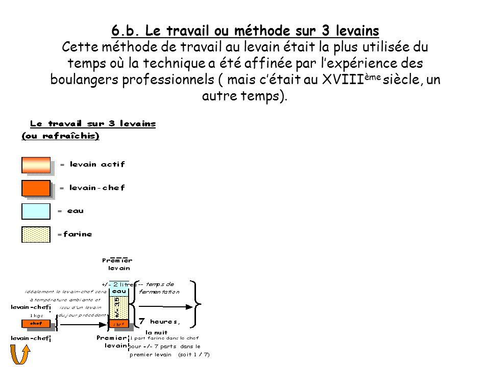 6.a. Le travail ou méthode sur 3 levains Cette méthode de travail au levain était la plus utilisée du temps où la technique a été affinée par lexpérie