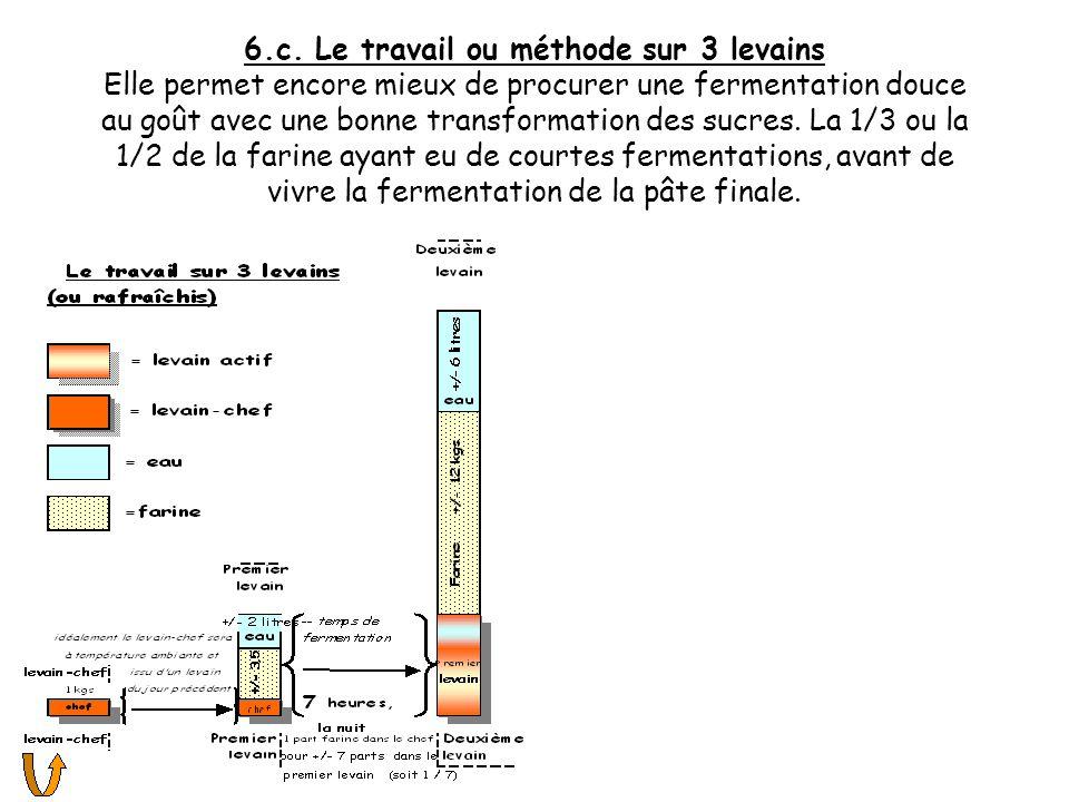 6.b. Le travail ou méthode sur 3 levains Cette méthode de travail au levain était la plus utilisée du temps où la technique a été affinée par lexpérie