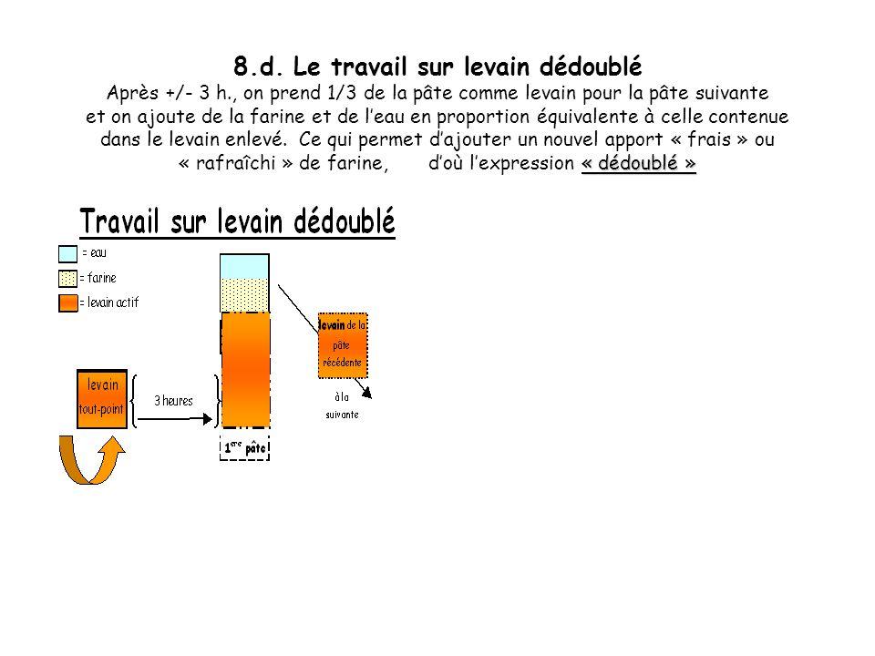 8c. Le travail sur levain dédoublé Pour que cette maturité fermentaire sinstalle. Il faut compter +/- 3 heures, comme lensemencement est de 1/3.