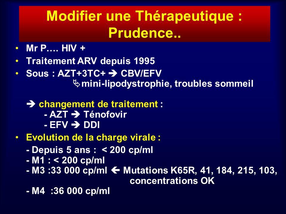 Modifier une Thérapeutique : Prudence.. Mr P…. HIV + Traitement ARV depuis 1995 Sous : AZT+3TC+ CBV/EFV mini-lipodystrophie, troubles sommeil changeme