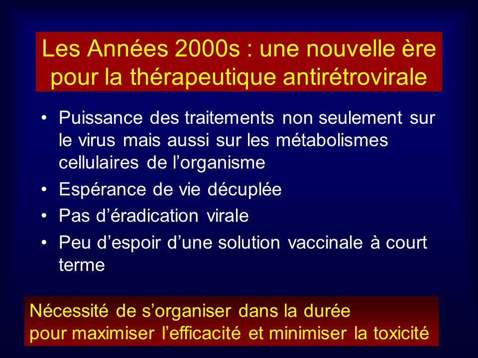 Les Années 2000s : une nouvelle ère pour la thérapeutique antirétrovirale Puissance des traitements non seulement sur le virus mais aussi sur les méta