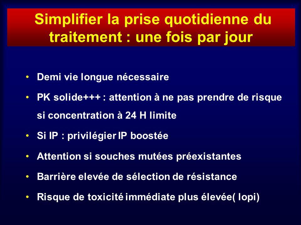 Simplifier la prise quotidienne du traitement : une fois par jour Demi vie longue nécessaire PK solide+++ : attention à ne pas prendre de risque si co