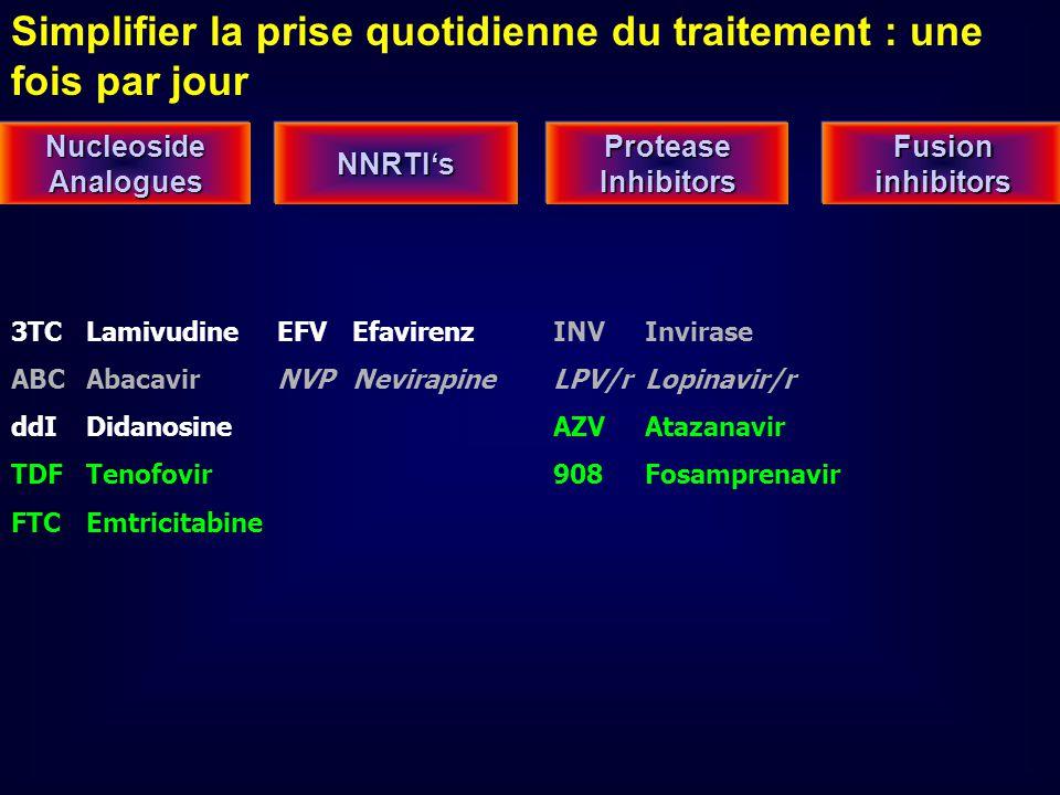 NucleosideAnaloguesNNRTIsProteaseInhibitorsFusioninhibitors Simplifier la prise quotidienne du traitement : une fois par jour 3TC ABC ddI TDF FTC Lami