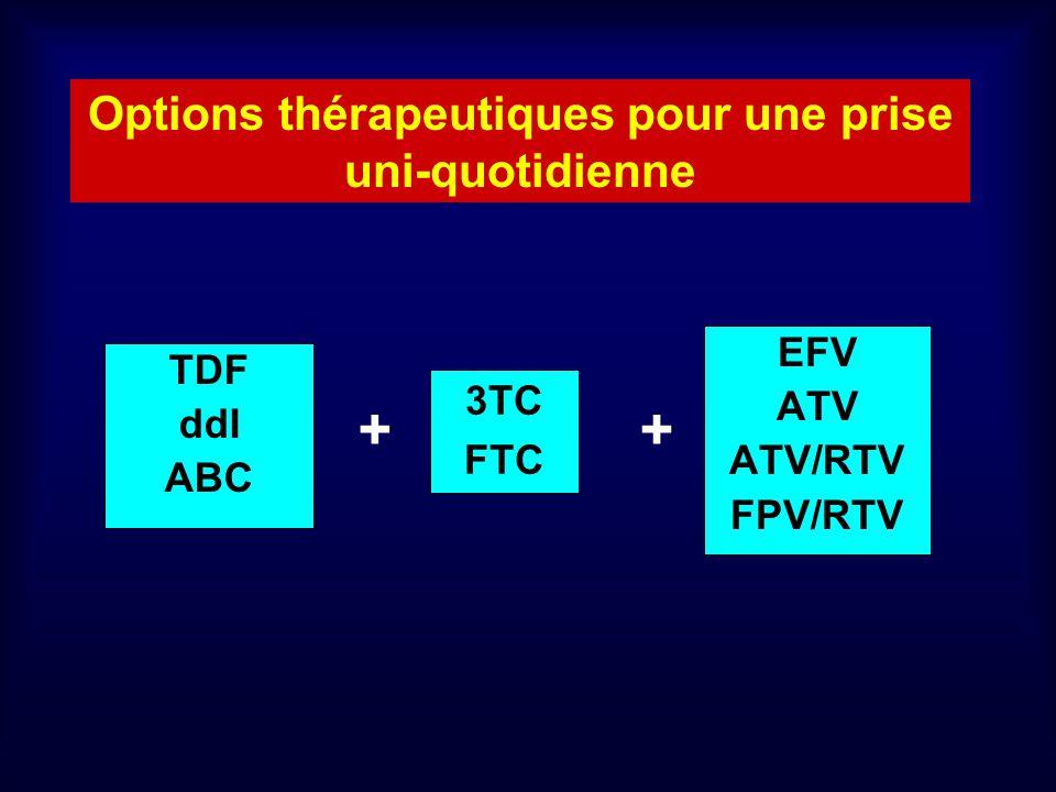 TDF ddI ABC EFV ATV ATV/RTV FPV/RTV Options thérapeutiques pour une prise uni-quotidienne 3TC FTC ++