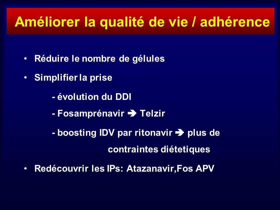Améliorer la qualité de vie / adhérence Réduire le nombre de gélules Simplifier la prise - évolution du DDI - Fosamprénavir Telzir - boosting IDV par ritonavir plus de contraintes diétetiques Redécouvrir les IPs: Atazanavir,Fos APV