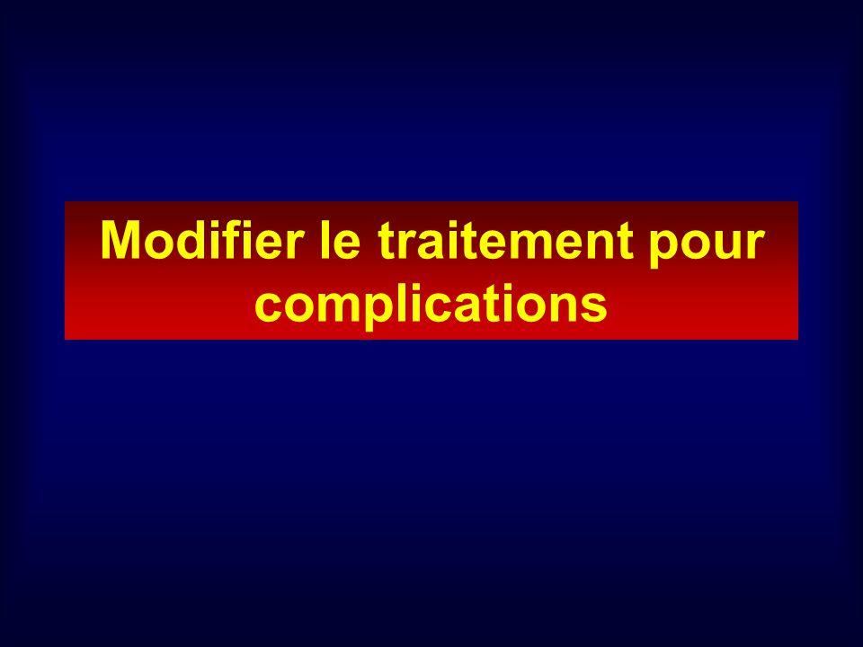 Modifier le traitement pour complications