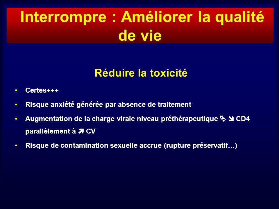 Interrompre : Améliorer la qualité de vie Réduire la toxicité Certes+++ Risque anxiété générée par absence de traitement Augmentation de la charge virale niveau préthérapeutique CD4 parallèlement à CV Risque de contamination sexuelle accrue (rupture préservatif…)