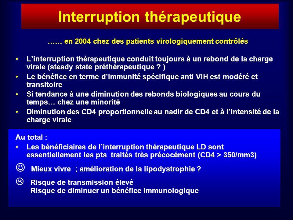 Interruption thérapeutique …… en 2004 chez des patients virologiquement contrôlés Linterruption thérapeutique conduit toujours à un rebond de la charge virale (steady state préthérapeutique .