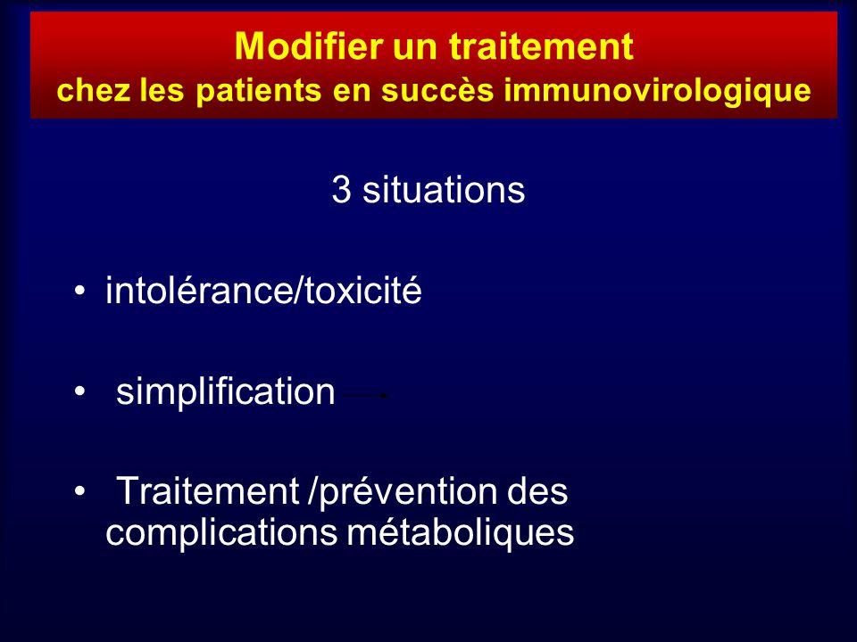 Modifier un traitement chez les patients en succès immunovirologique 3 situations intolérance/toxicité simplification Traitement /prévention des complications métaboliques