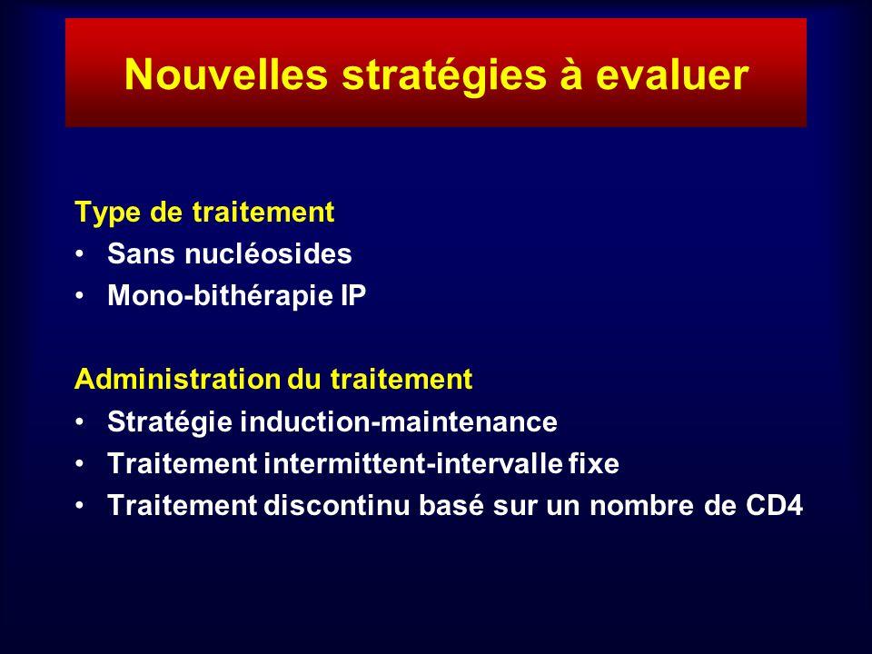 Nouvelles stratégies à evaluer Type de traitement Sans nucléosides Mono-bithérapie IP Administration du traitement Stratégie induction-maintenance Traitement intermittent-intervalle fixe Traitement discontinu basé sur un nombre de CD4