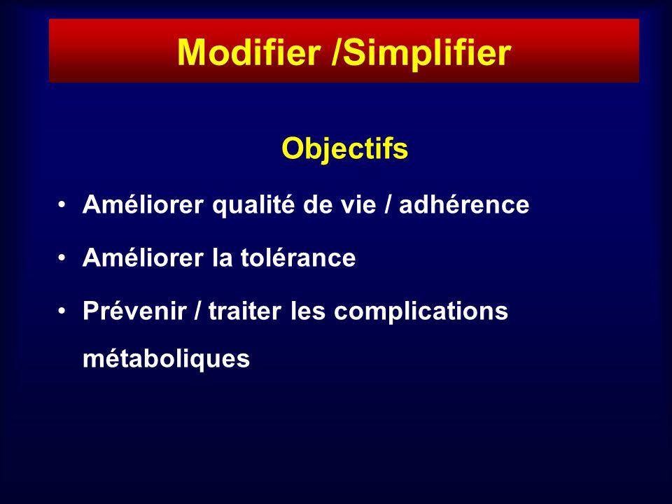Modifier /Simplifier Objectifs Améliorer qualité de vie / adhérence Améliorer la tolérance Prévenir / traiter les complications métaboliques