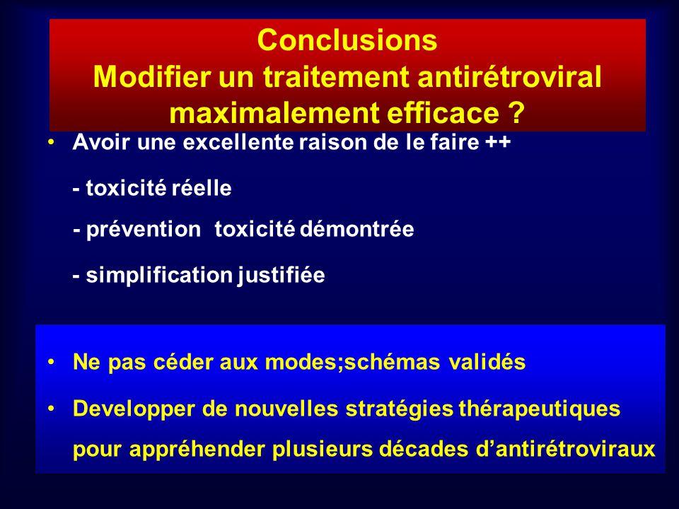 Conclusions Modifier un traitement antirétroviral maximalement efficace ? Avoir une excellente raison de le faire ++ - toxicité réelle - prévention to
