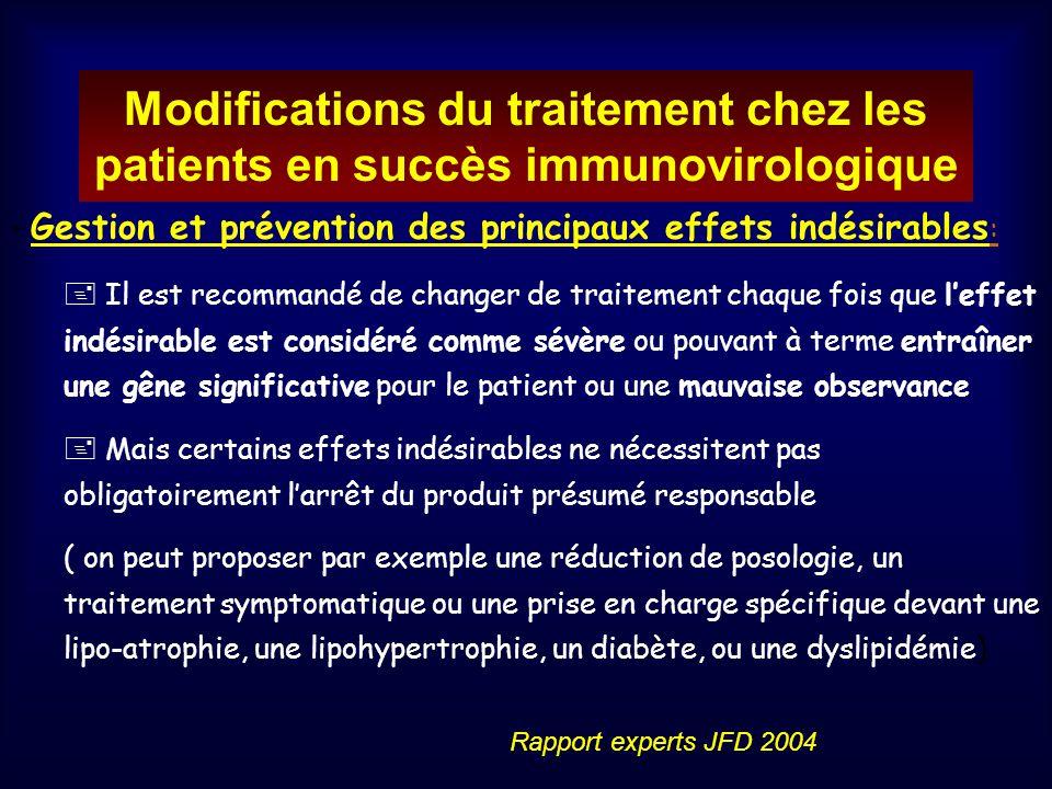 Modifications du traitement chez les patients en succès immunovirologique Gestion et prévention des principaux effets indésirables : Il est recommandé