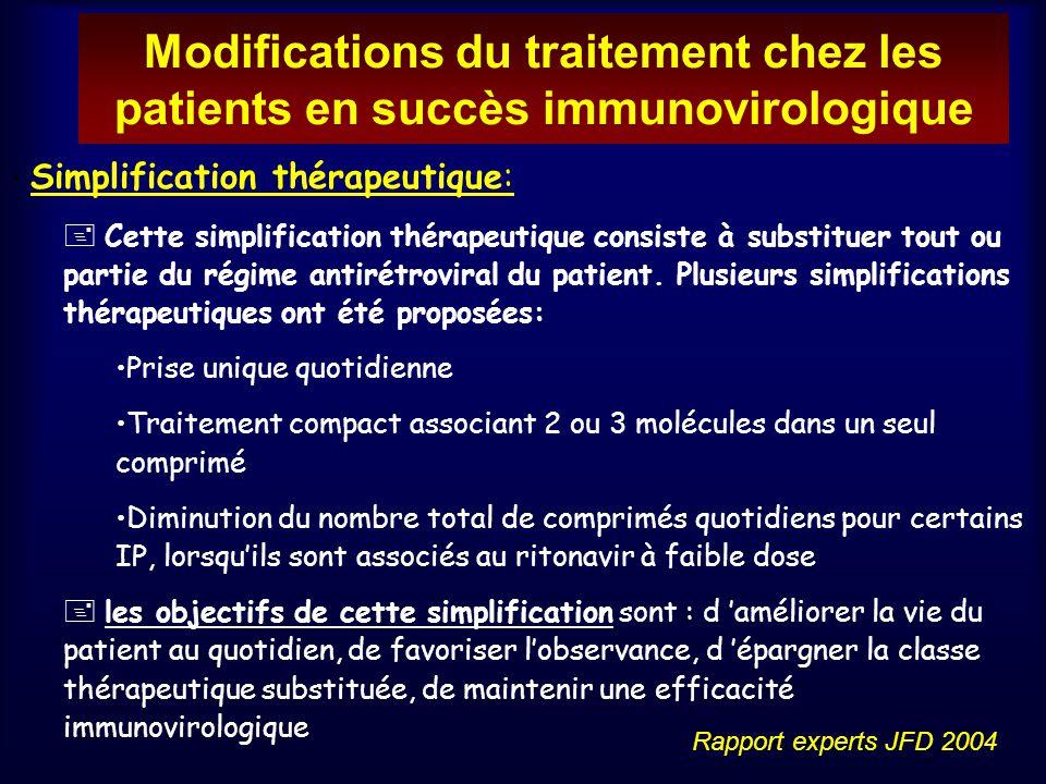 Modifications du traitement chez les patients en succès immunovirologique Simplification thérapeutique: Cette simplification thérapeutique consiste à substituer tout ou partie du régime antirétroviral du patient.