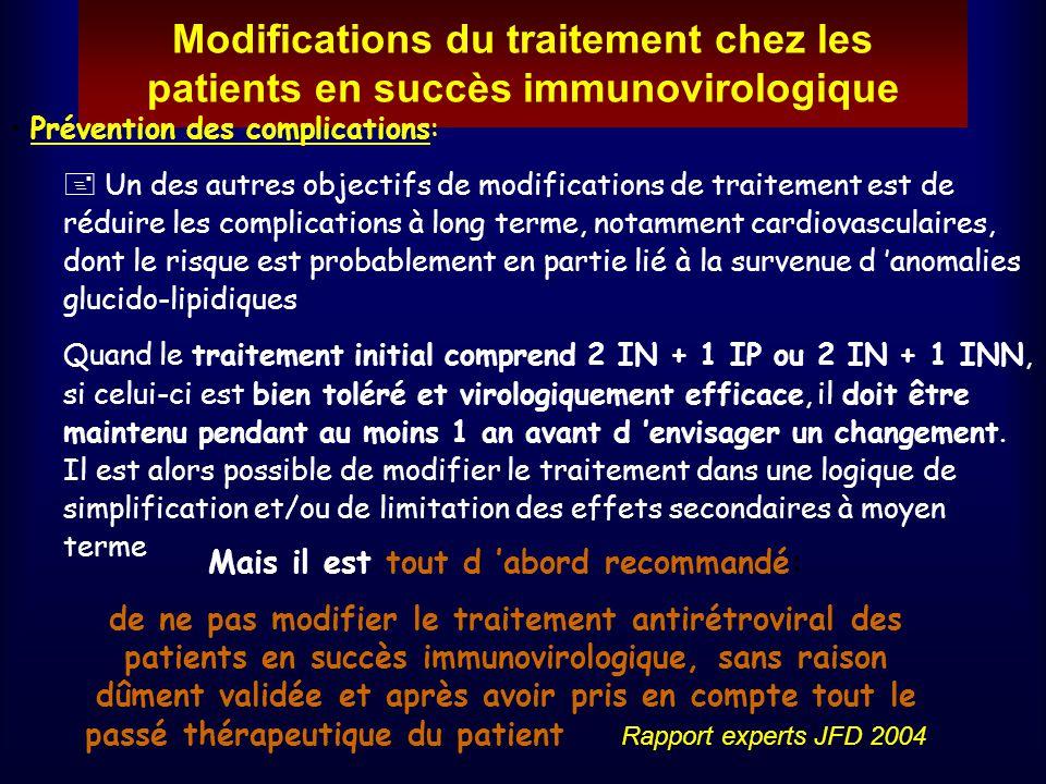 Modifications du traitement chez les patients en succès immunovirologique Prévention des complications: Un des autres objectifs de modifications de tr