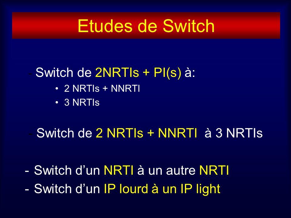 Etudes de Switch - Switch de 2NRTIs + PI(s) à: 2 NRTIs + NNRTI 3 NRTIs - Switch de 2 NRTIs + NNRTI à 3 NRTIs -Switch dun NRTI à un autre NRTI -Switch