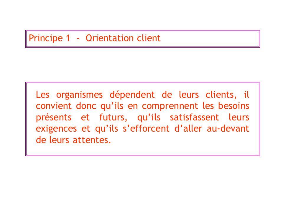 Principe 1 - Orientation client Les organismes dépendent de leurs clients, il convient donc quils en comprennent les besoins présents et futurs, quils